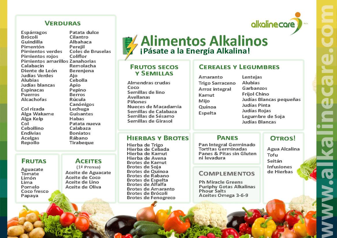 tabla alimentos alcalinos